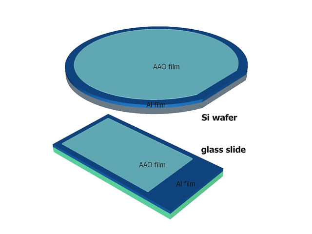 AAO films on non-Al substrates