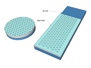 nanoporous anodic alumina films on Al foil
